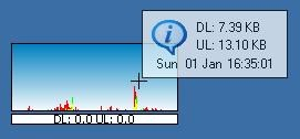 Bitmeter Bandwidth Monitoring Software